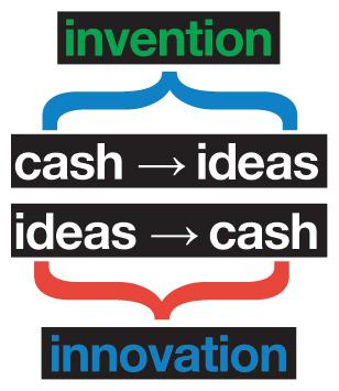 invent-v-innovate1